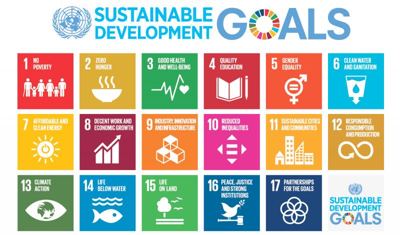Sustainable-goals
